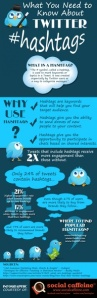 What you need to know about hash tags