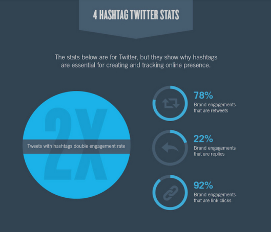How-to-Use-Hashtags-to-Increase-Your-Social-Media-Presence1