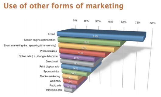 2014-05-25-Email-Marketing